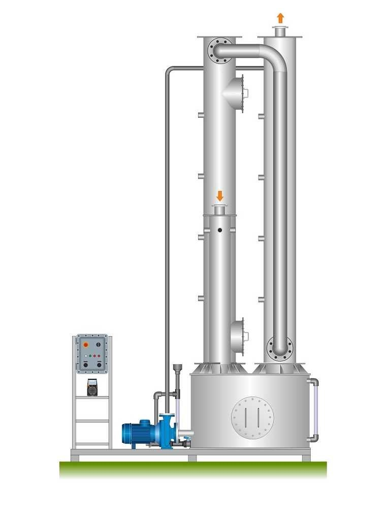 Biogas Treatment
